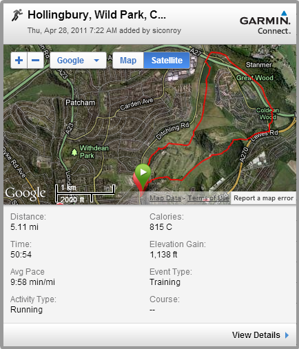 Hollingbury, Wild Park, Coldean Wood, Great Wood - 5.1m loop