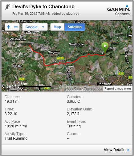 Devil's dyke to Chanctonbury Ring